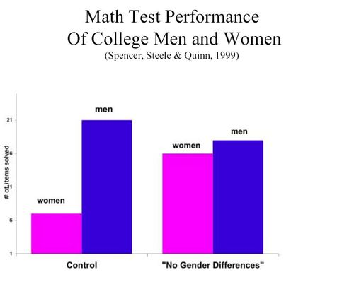 Math-test2